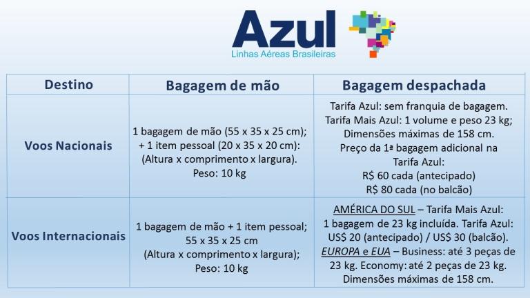 Bagagem_Azul